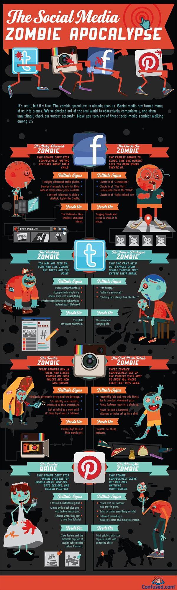 The Social Media Zombie Apocalypse